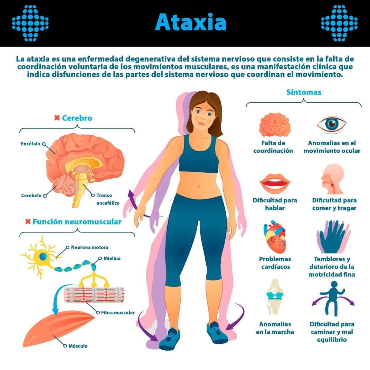 ¿Qué es la ataxia?