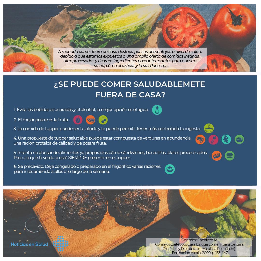 Consejos dietéticos para los que comen fuera de casa [Infografía]