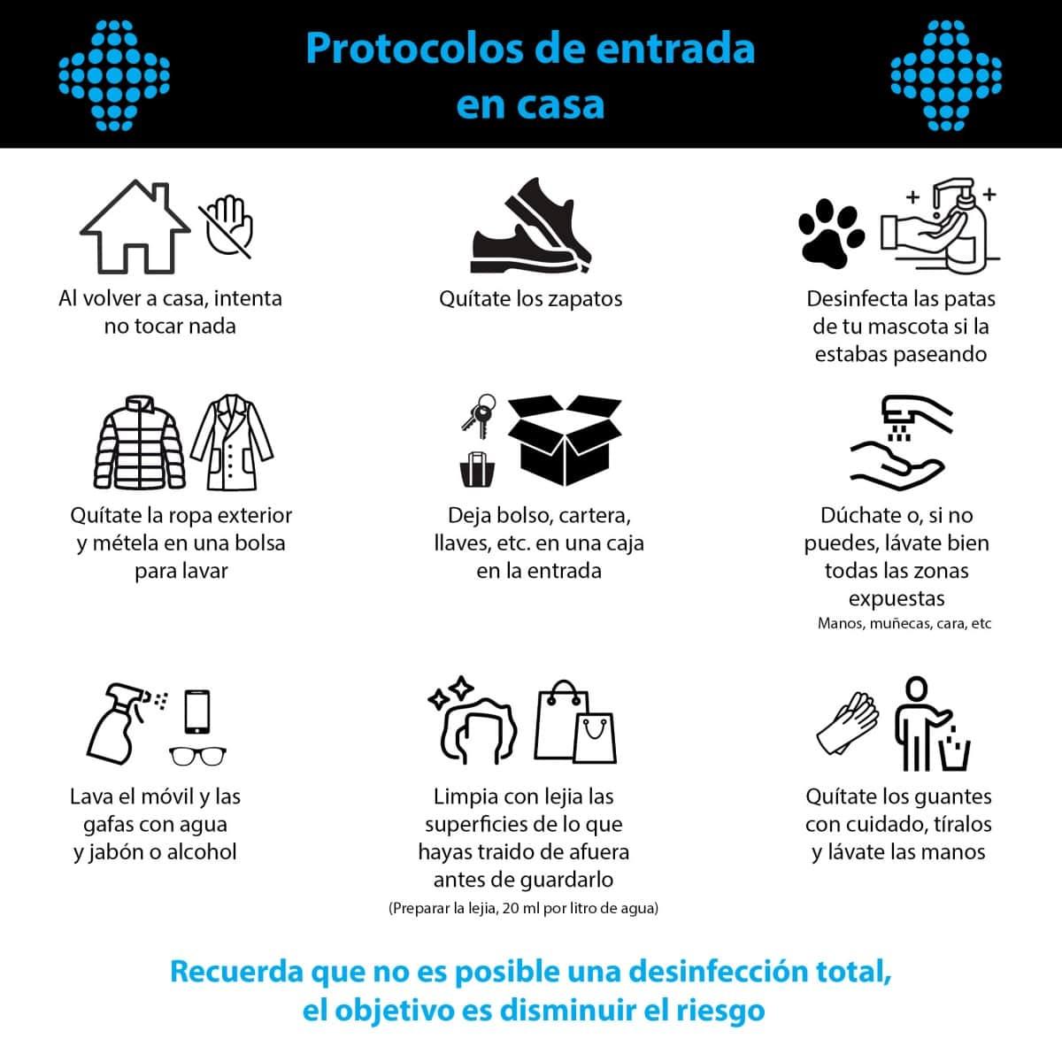 Protocolos de entrada a casa ante el Covid-19