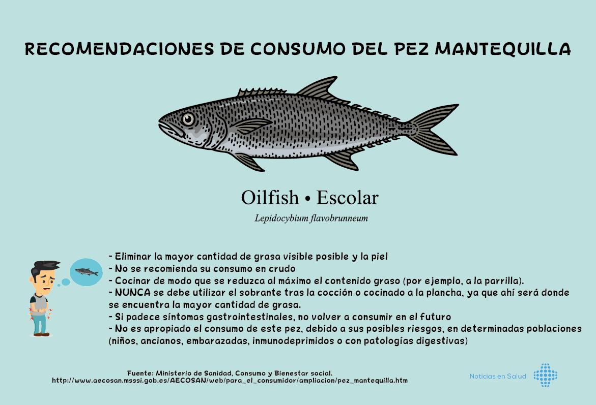 Recomendaciones de consumo de pez mantequilla [Infografía]