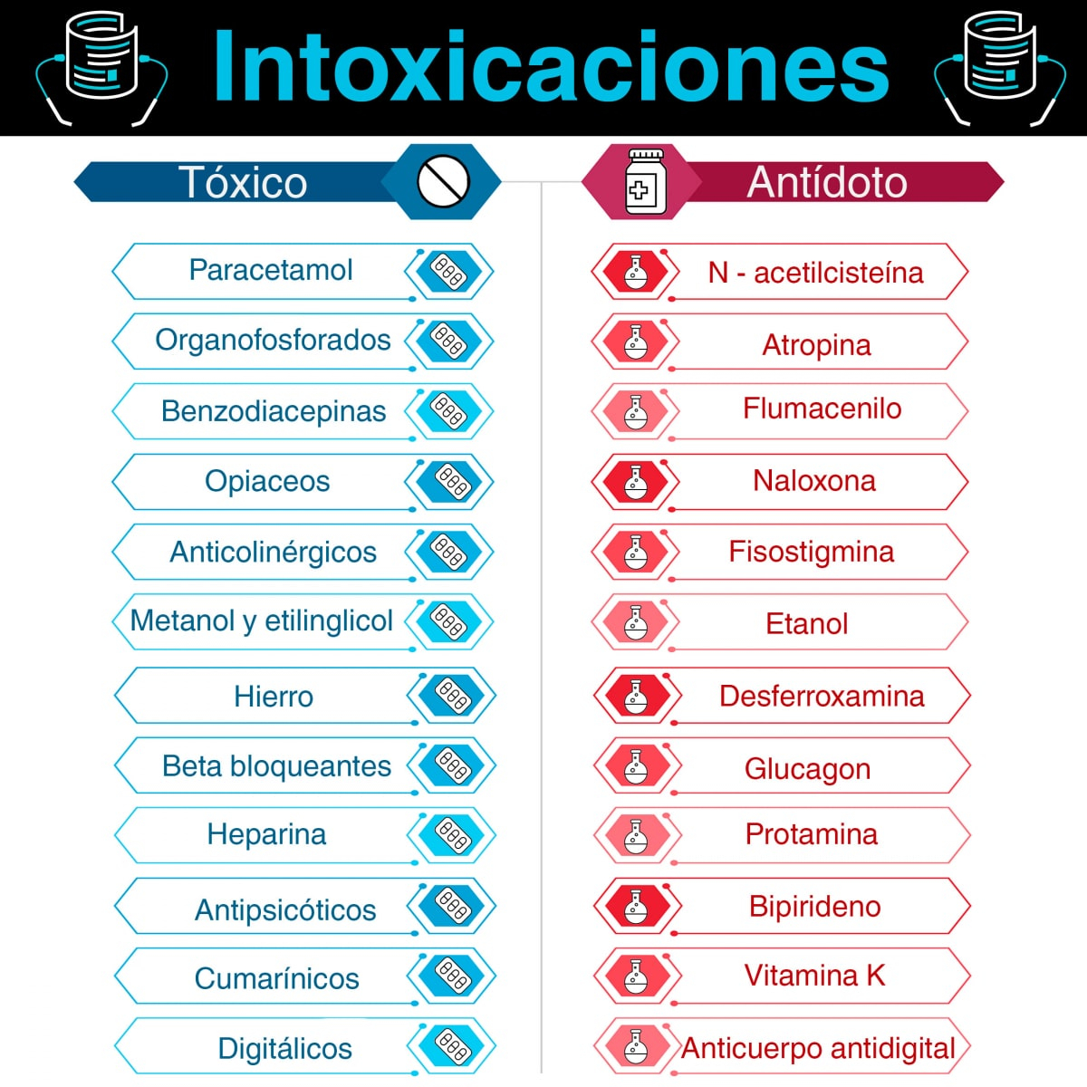 intoxicaciones-toxico